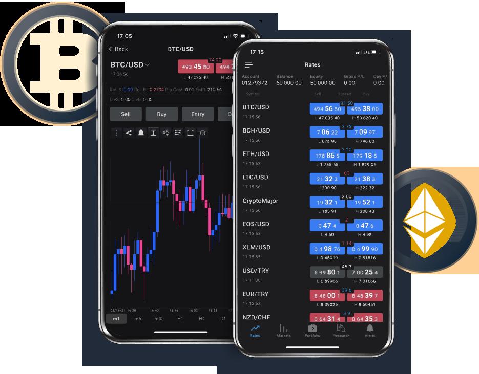 fxcm bitcoin trade cappellino del mercato btc corrente