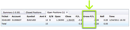 FXCM - Gross Profit and Loss - Example