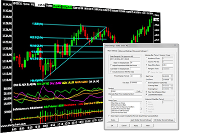 Sierra Chart - Specialty Platform