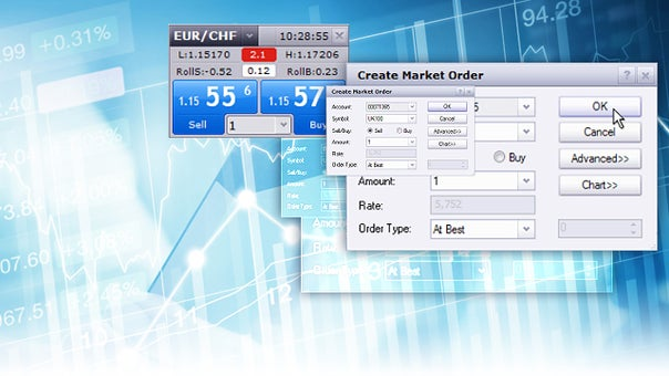How to Place a Market Order
