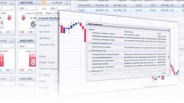 Trading Station Web